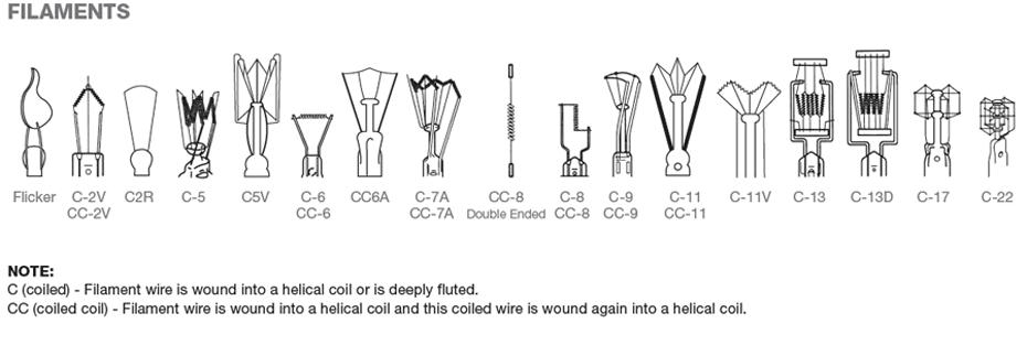 Bulb Filament Chart