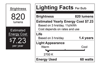 FTC Lighting Facts Label