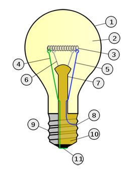Lightbulb Diagram